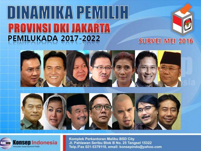 Dinamika Pemilih Provinsi DKI Jakarta Pemilukada 2017-2022 Konsep Indonesia (Konsepindo) Research & Consulting Survei Mei 2016